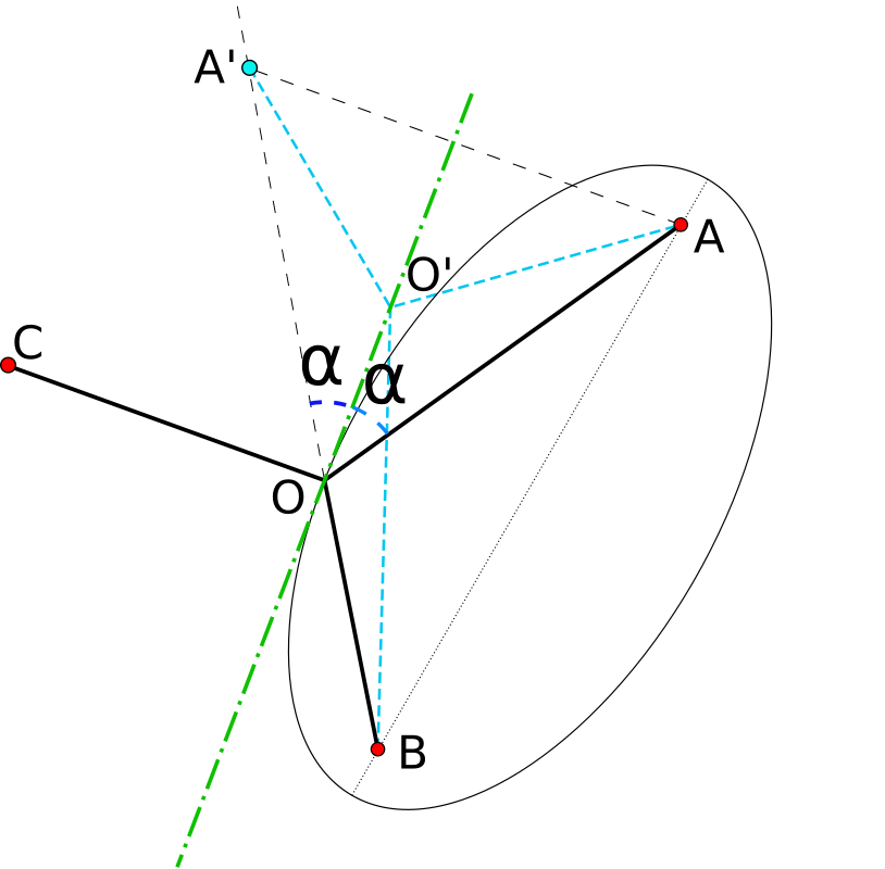 3 quark - flux tube model