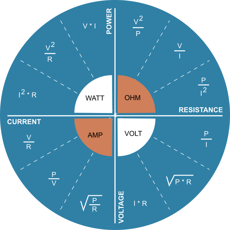 Power, Voltage, Current, Resistance Relationship