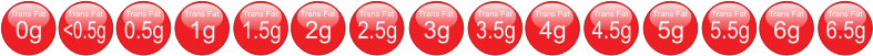 Trans Fat icons - 0g to 6.5g