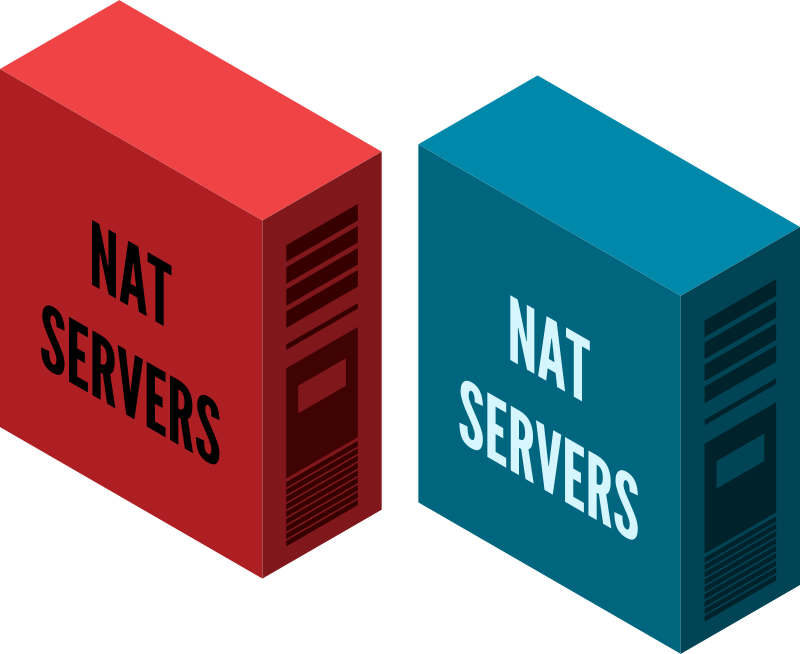Simple Isometric Servers