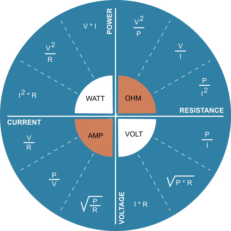 Power Voltage Current Resistance relationship