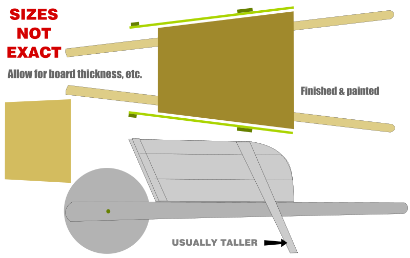 Full size wood wheelbarrow plan