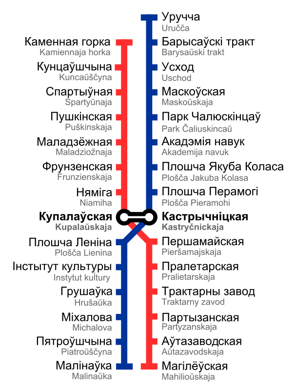 Minsk Metro Map 2014