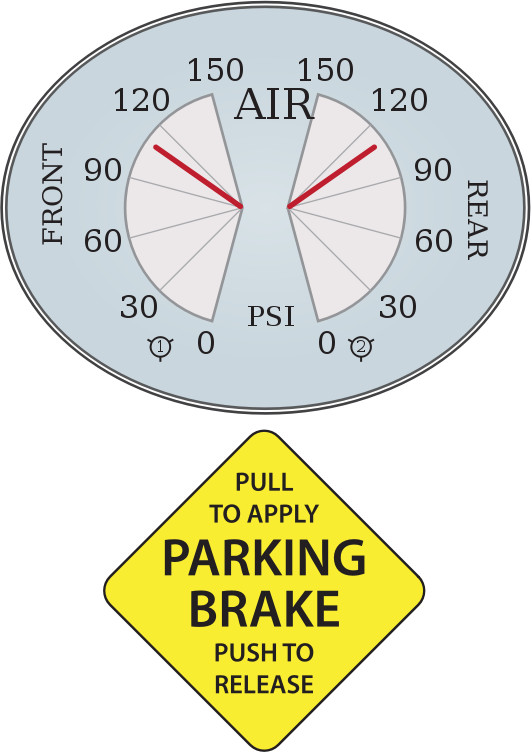 Parking Brake and Air Pressure Gauges