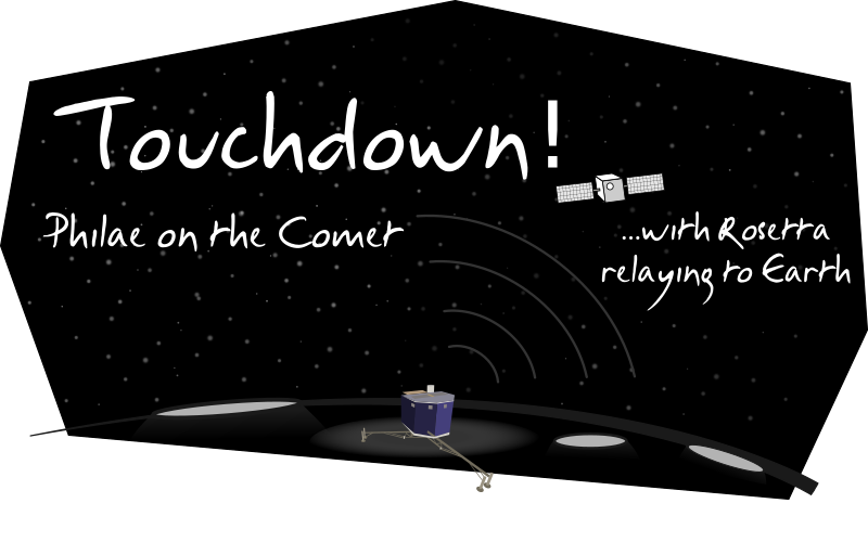 Touchdown of Philae