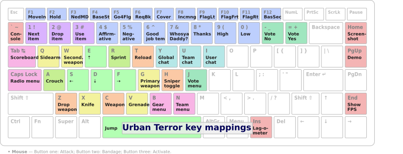 Urban Terror key bindings
