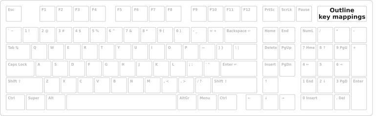 Keyboard outline for key mapping, compact version.
