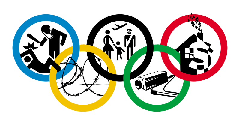 IOC and Human Rights