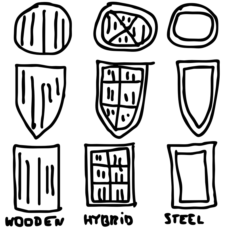 [request] Medieval Shields