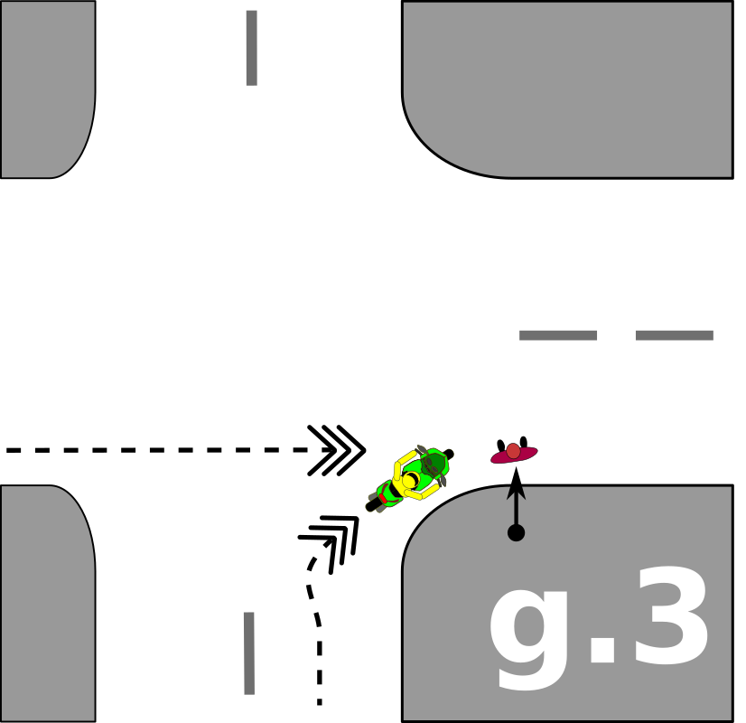 traffic accident pictograms g.3