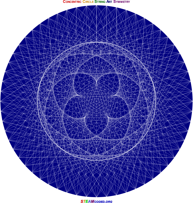 Concentric Circle Symmetry