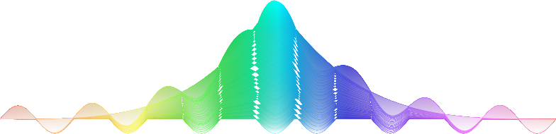 Aural Waves 4