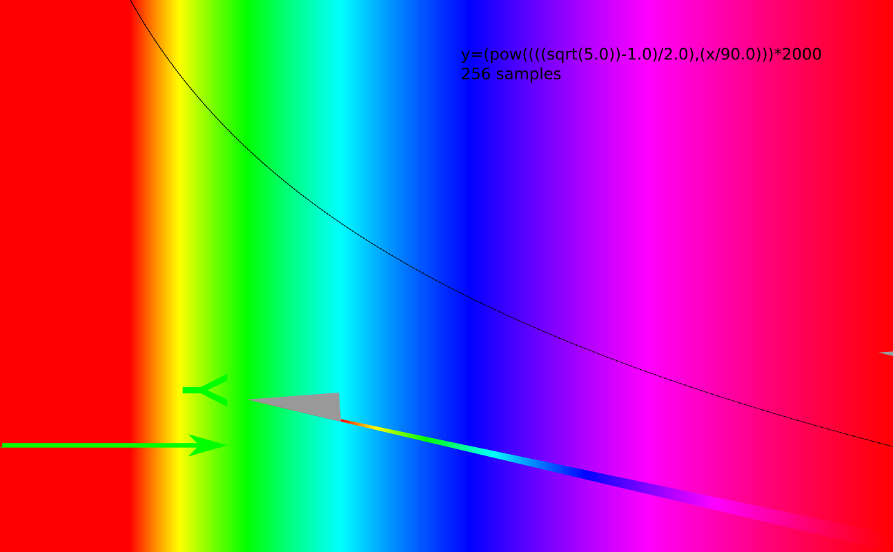 logarythmic spectrum