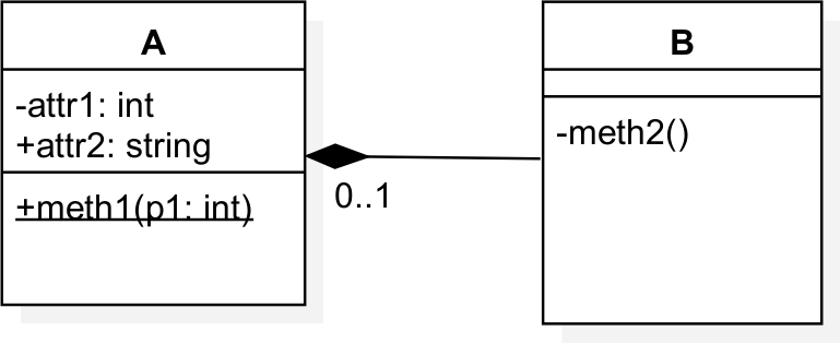 simple uml class diagram