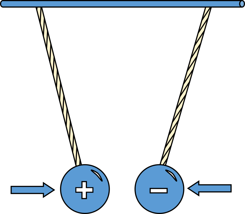 Physic diagram: oppositely charged pith balls attract
