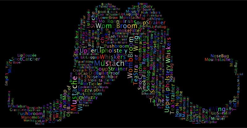 Mustache Word Cloud 2 Variation 2