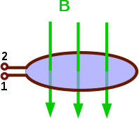 Conductor loop with magnetic field 1