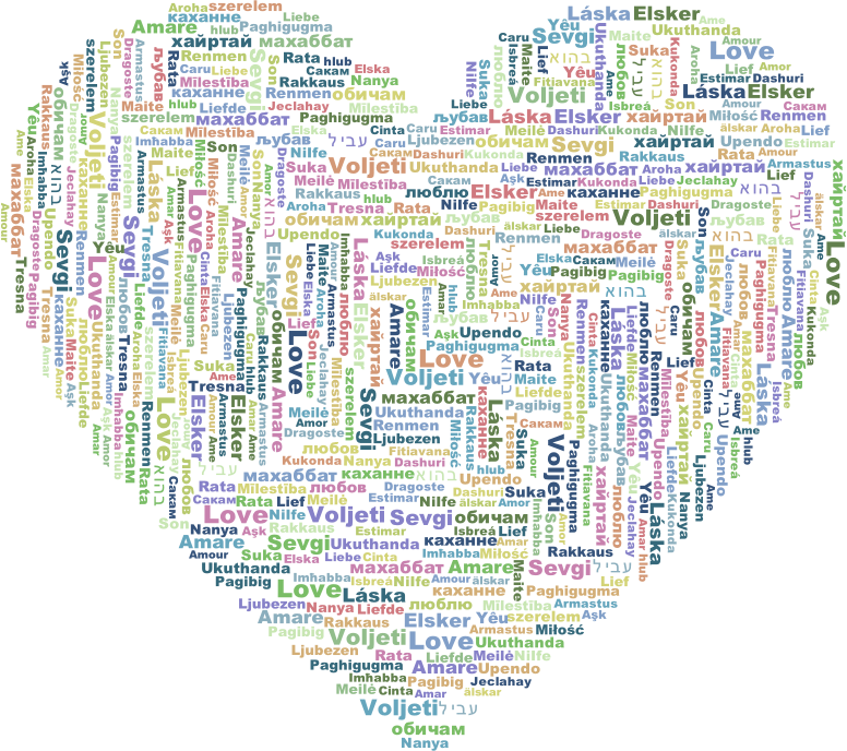 Multilingual Love Heart Word Cloud No Background