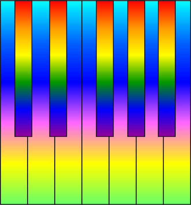 Rainbow Blend Keyboard