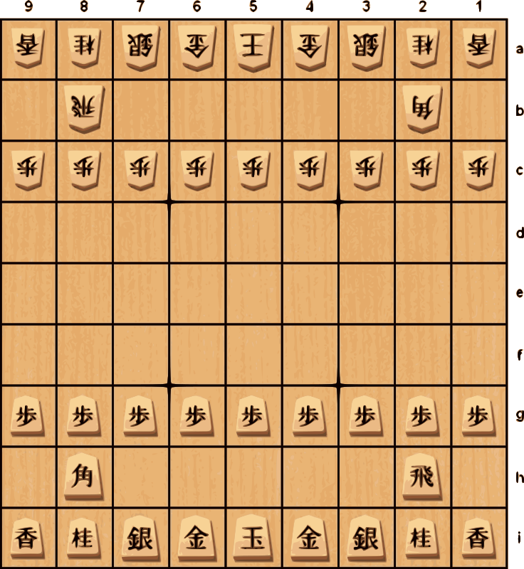 Shogi Starting Board
