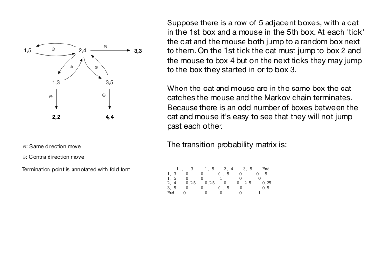 Simple Markov chain model