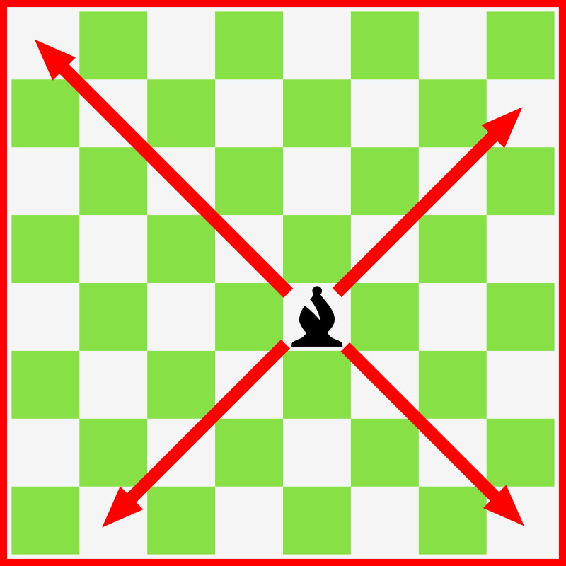 Chess Bishop Movement / Movimiento Alfil Ajedrez