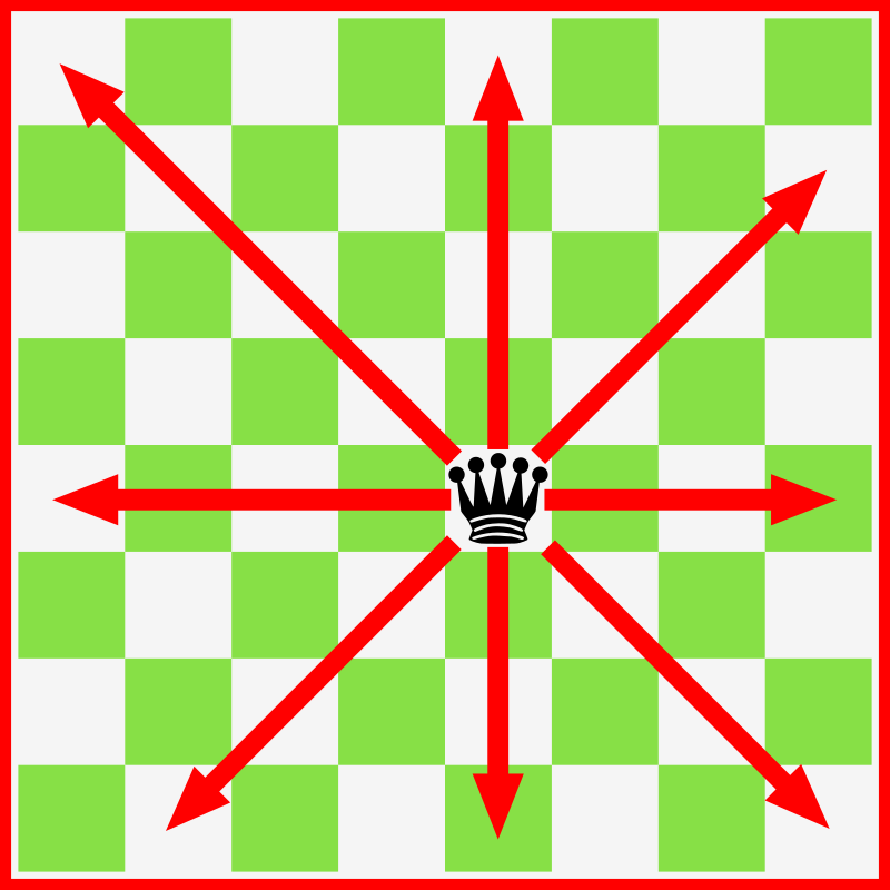 Chess Queen Movement / Movimiento Dama Ajedrez