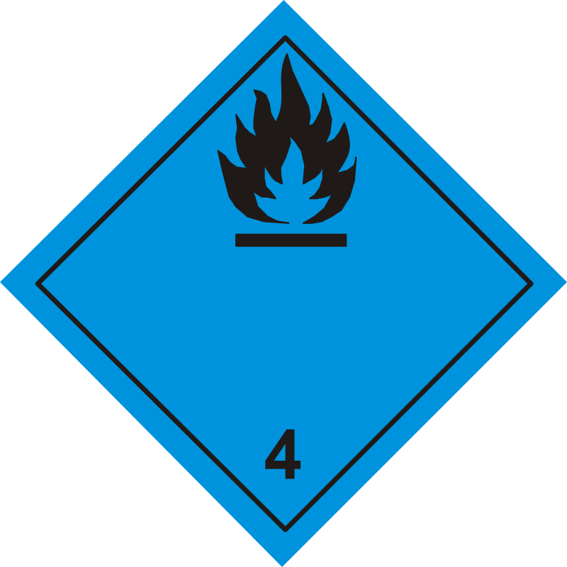 ADR pictogram 4.3-Dangerous when wet