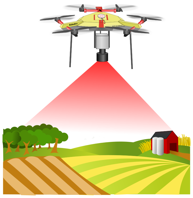 """Fish-King"" drone / UAV land sensing / monitoring"