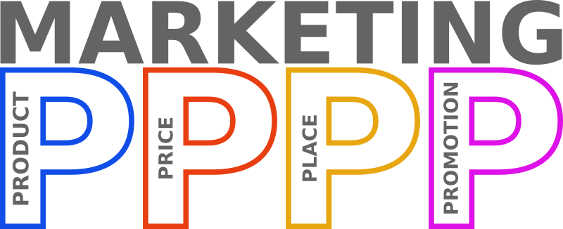 Marketing Mix (4 Ps)