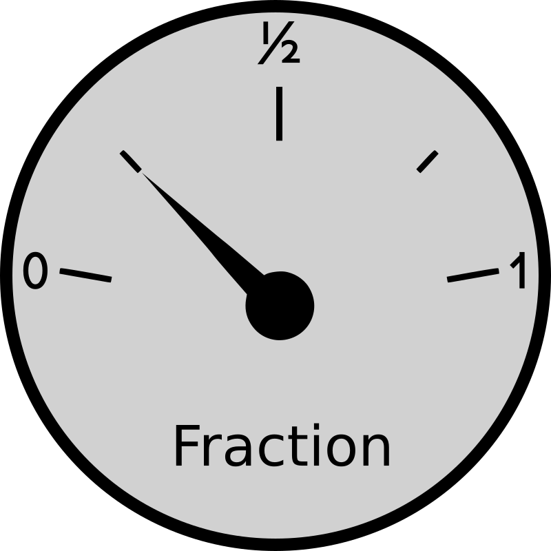 Fraction gauge