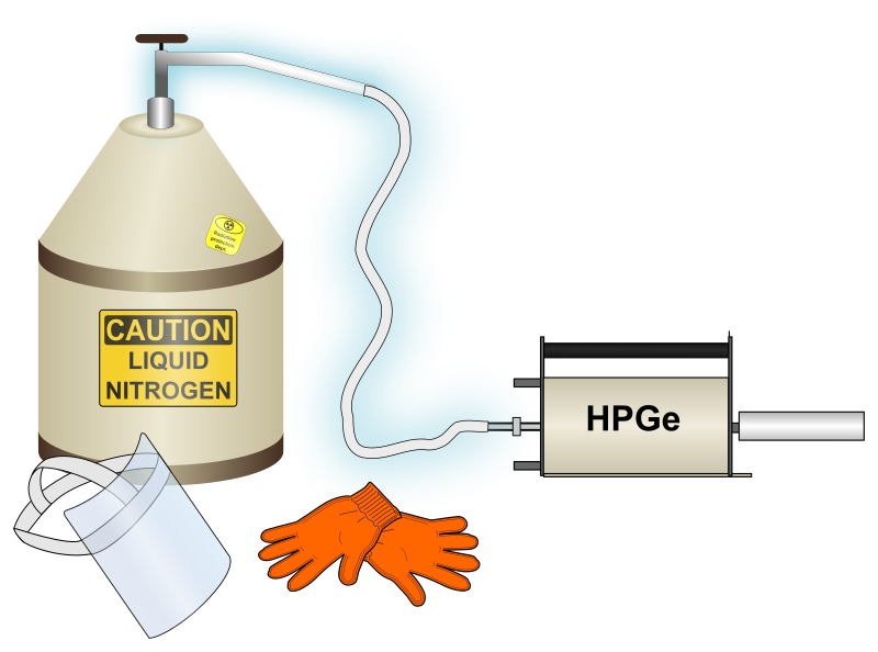 filling HPGe detector with liquid nitrogen
