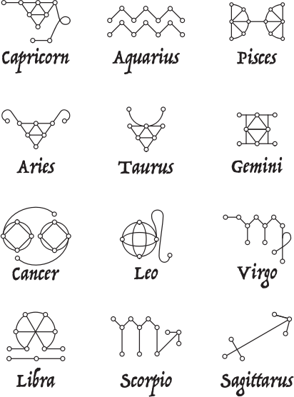 Line Art Zodiac Signs
