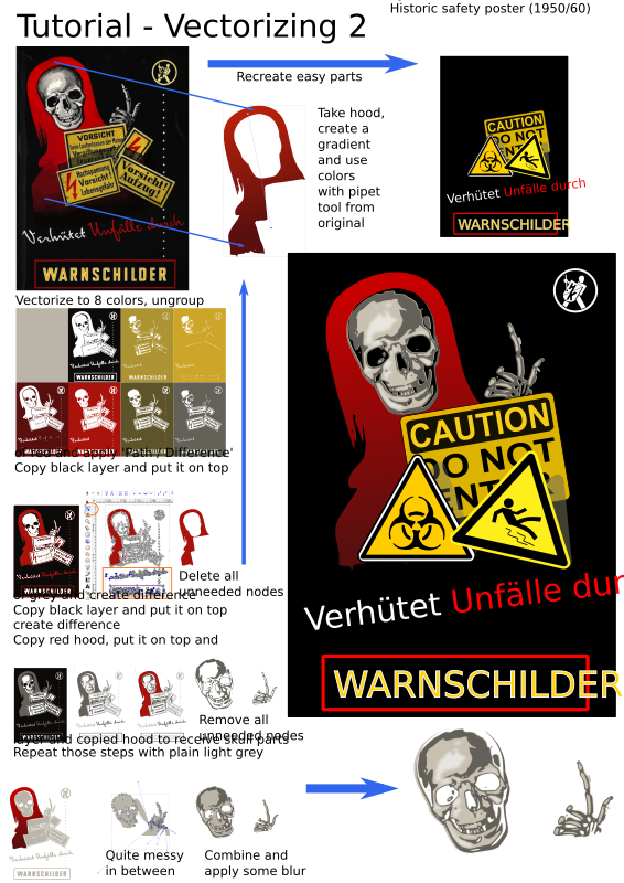 Tutorial - partly vectorize historic poster warning signs