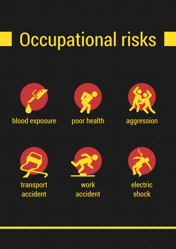 Occupational risks icons