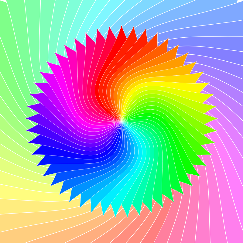 Two overlapping rotating Sahasraras