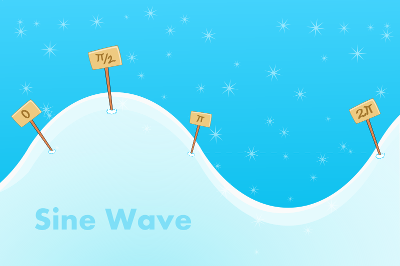 Snow illustration background sine wave educational poster