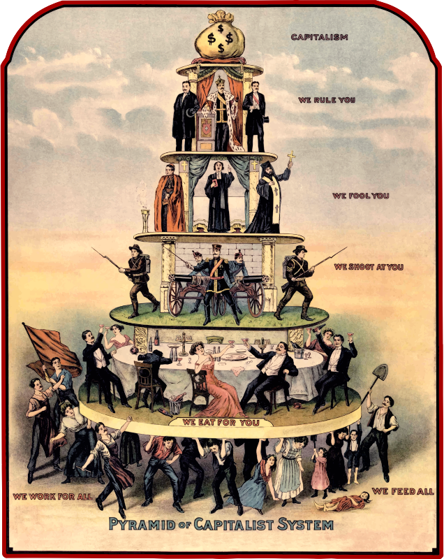 Pyramid of capitalism