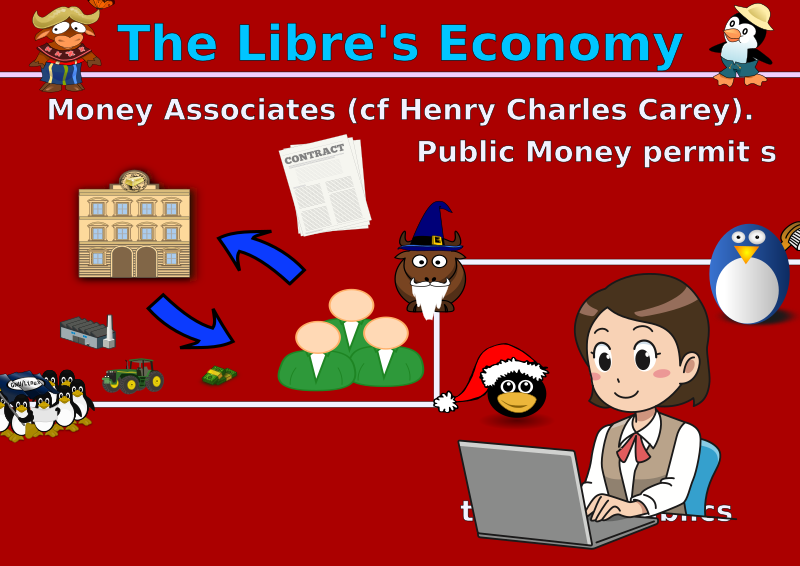 The Economy and the Free Licenses