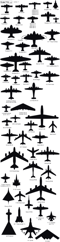 US Bombers Scale Chart