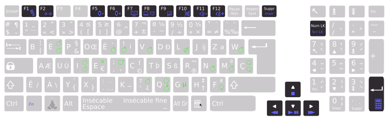 Layout function keys with bépo keyboard Asus K93SM