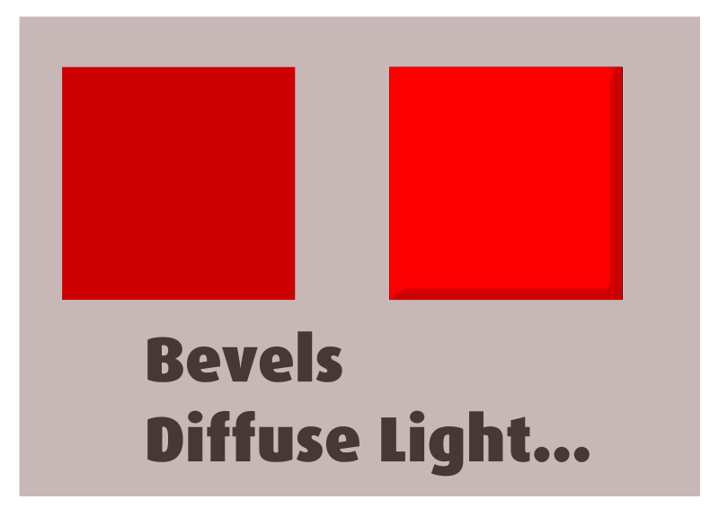 Bevels Diffuse Light