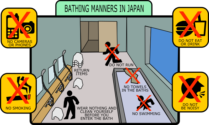 Japanese Public Bathing Manners