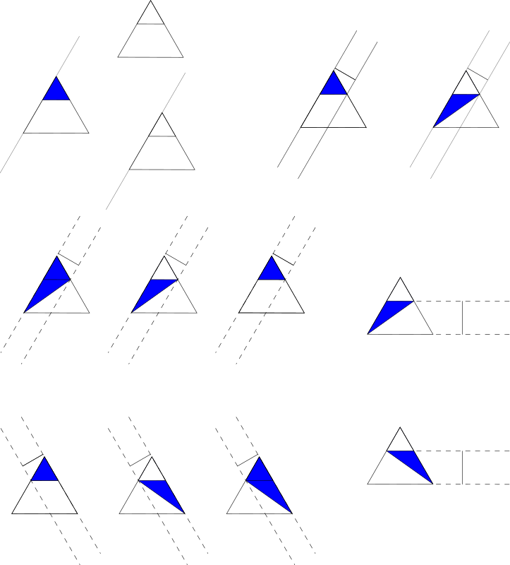 Triangles for Thales theorem