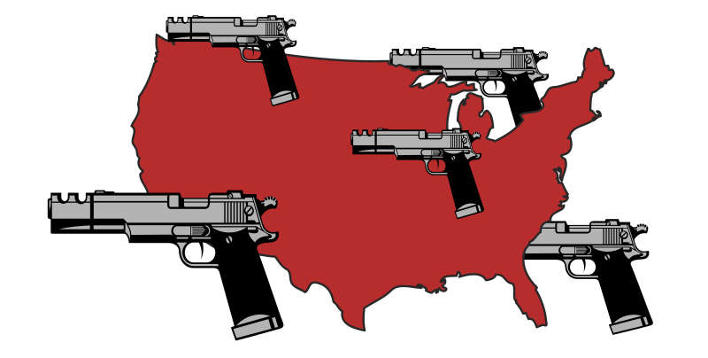 USA and Guns