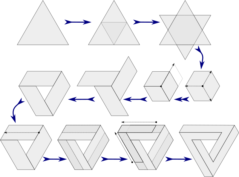 Evolving Triangle