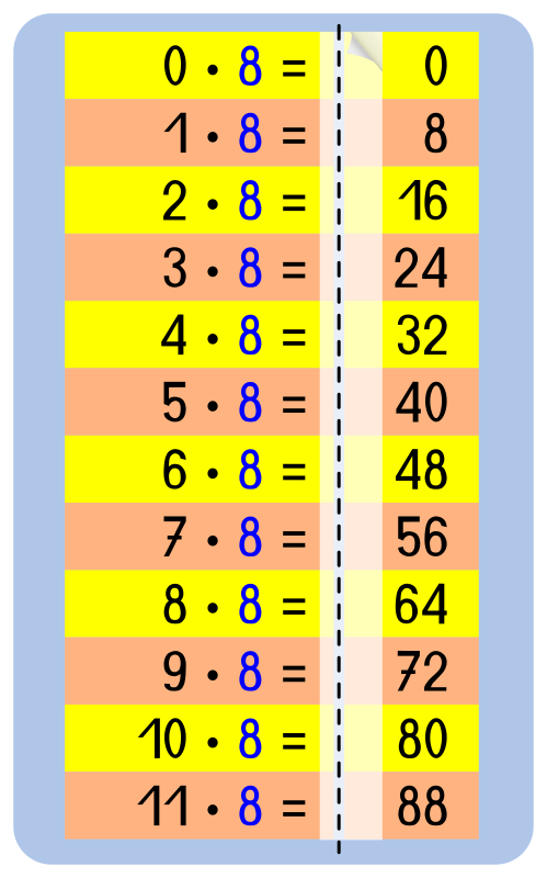Memorize cards multiplication table 8
