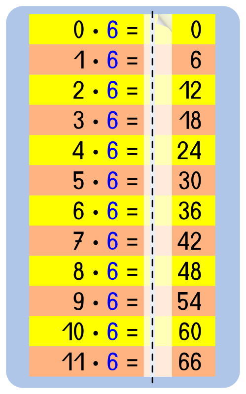 Memorize cards multiplication table 6