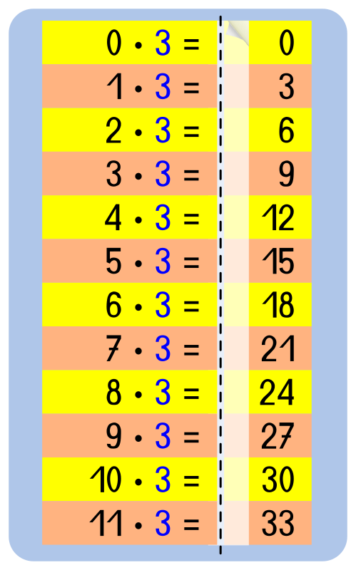 Memorize cards multiplication table 3