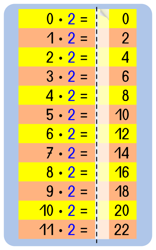 Memorize cards multiplication table 2